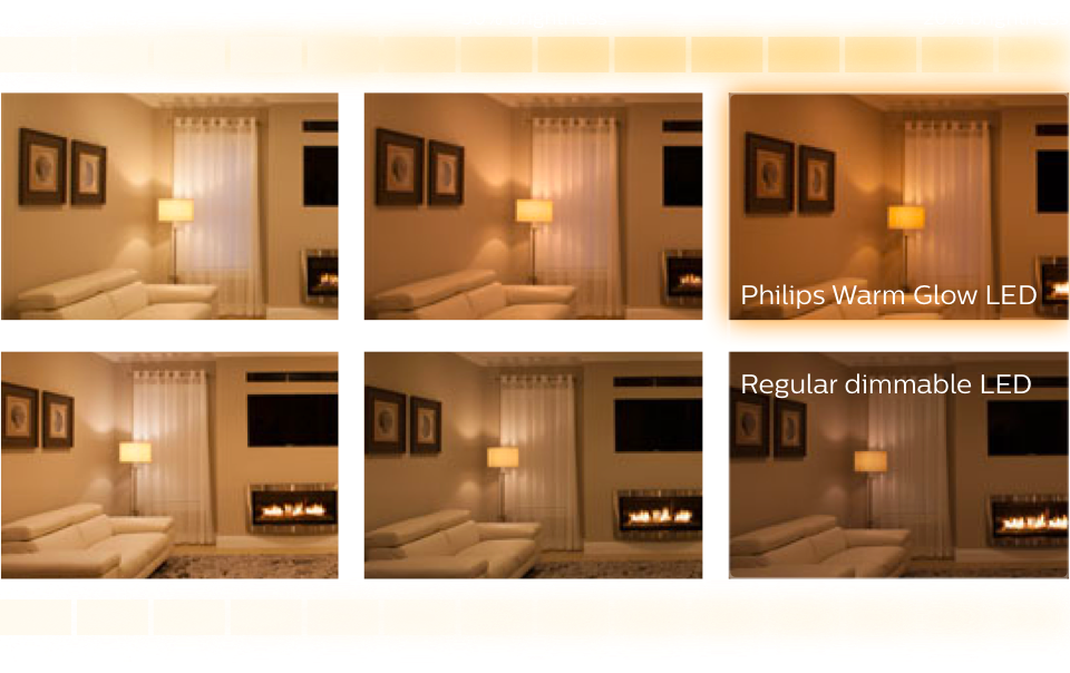 Comparison of light effects in a room between a Philips Warmglow LED bulb and a regular dimmable LED bulb.